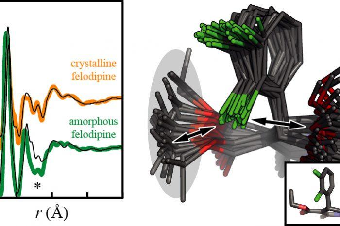 一种新的表征非晶态络合物混合物的方法